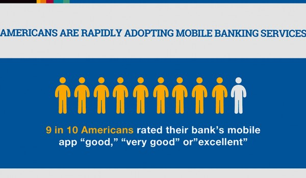"Survey: 9 in 10 Americans Rate Their Bank's Mobile App ""Good"" or ""Excellent"""