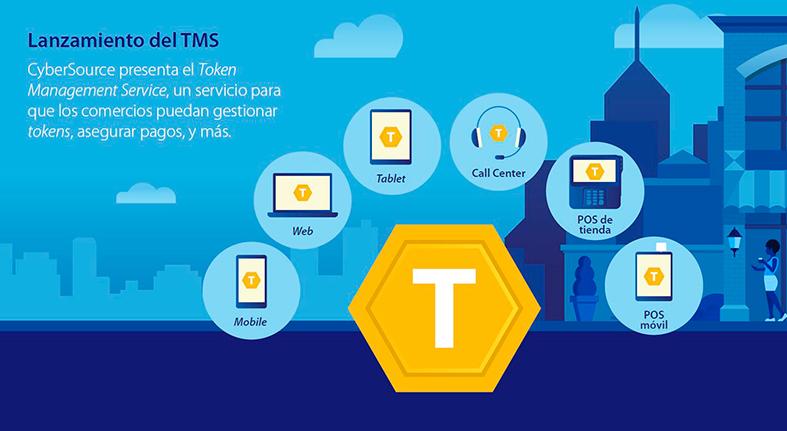 Lanza Visa el Token Management Service comercios mundo
