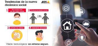 Tendencias de la nueva dinámica social que guiarán al sector de la videovigilancia electrónica